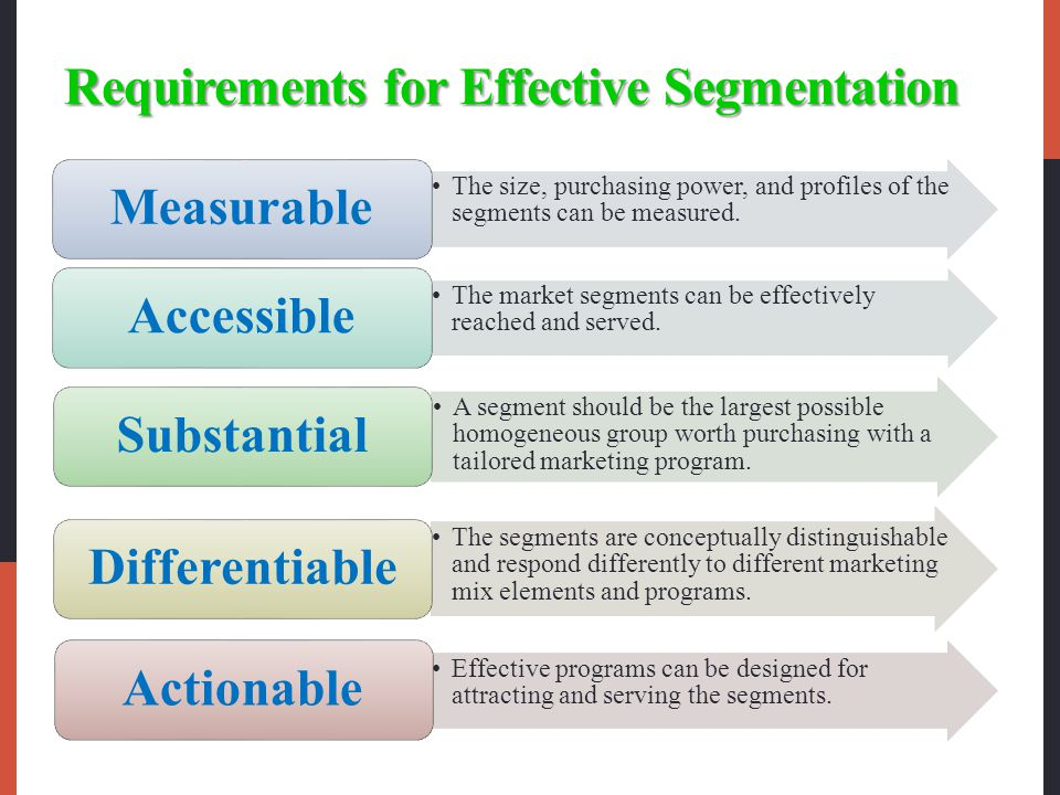 Real-World Examples of Effective Market Segmentation