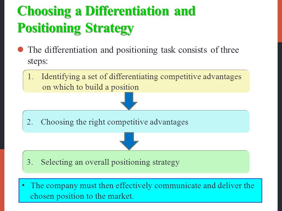 selecting an overall positioning strategy essay (the following guide is an excerpt from my marketing strategy certificate)   convenience, low prices, and comprehensive selection.