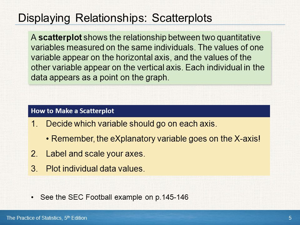 Displaying Relationships: Scatterplots