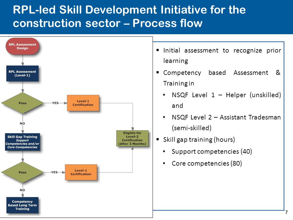 12 Core Competencies to Help Insurance Companies Close the IT Skills Gap