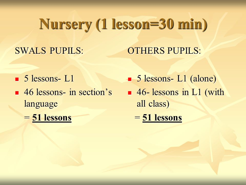 Nursery (1 lesson=30 min) SWALS PUPILS: 5 lessons- L1