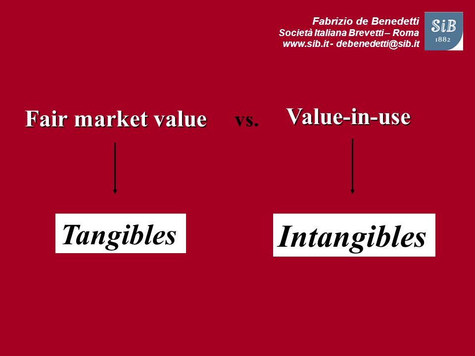 Intangibles Tangibles Value-in-use Fair market value vs.