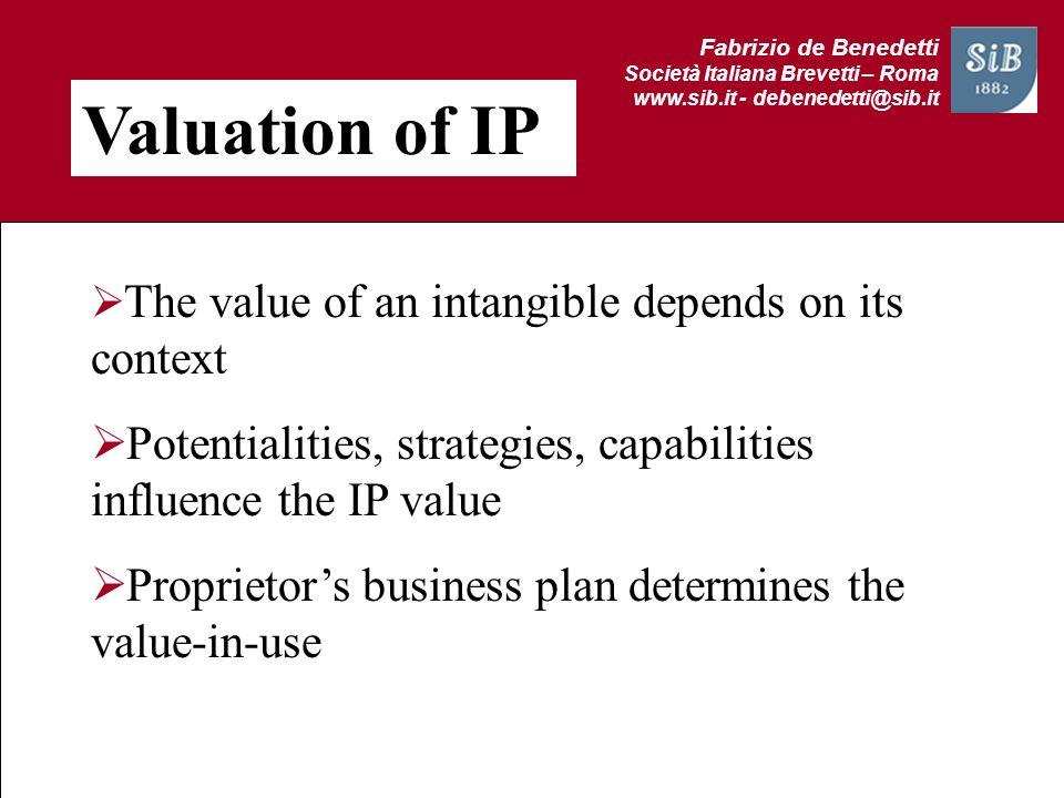 Fabrizio de Benedetti Società Italiana Brevetti – Roma. www.sib.it - debenedetti@sib.it. Valuation of IP.