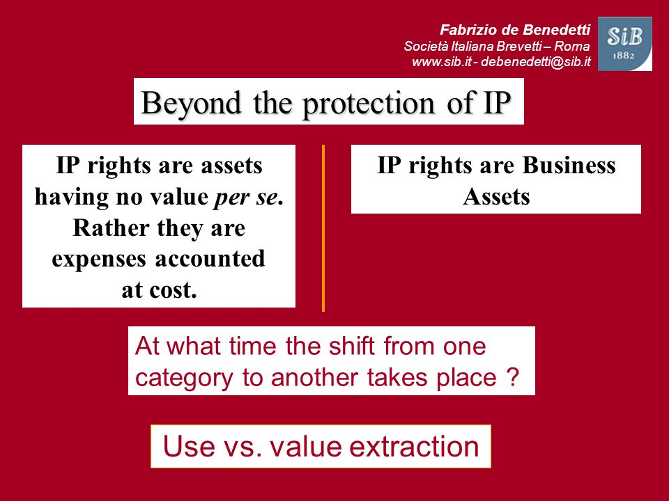 IP rights are Business Assets