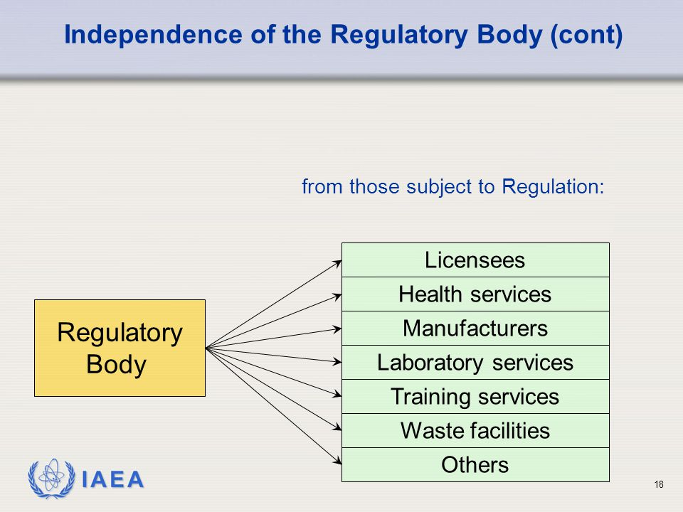 from those subject to Regulation: