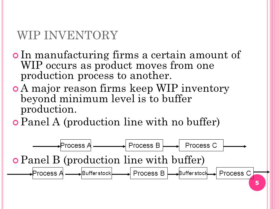 WIP INVENTORY In manufacturing firms a certain amount of WIP occurs as product moves from one production process to another.