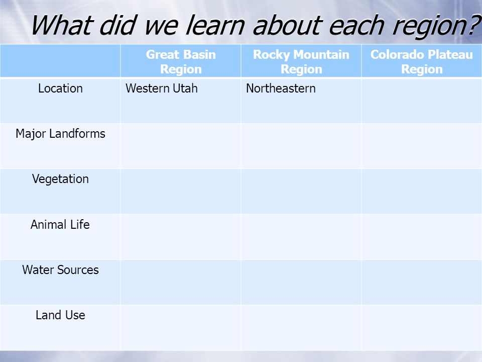 what do we learn about each Resources articles learning through teaching how to write a if we can do a couple problems, we think we're set however.