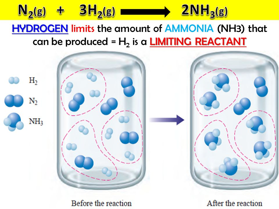 how to find amount of excess reactant
