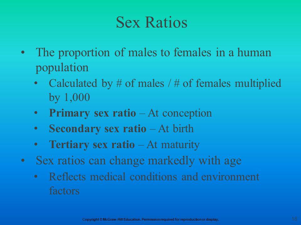 Primary Sex Ratio 117