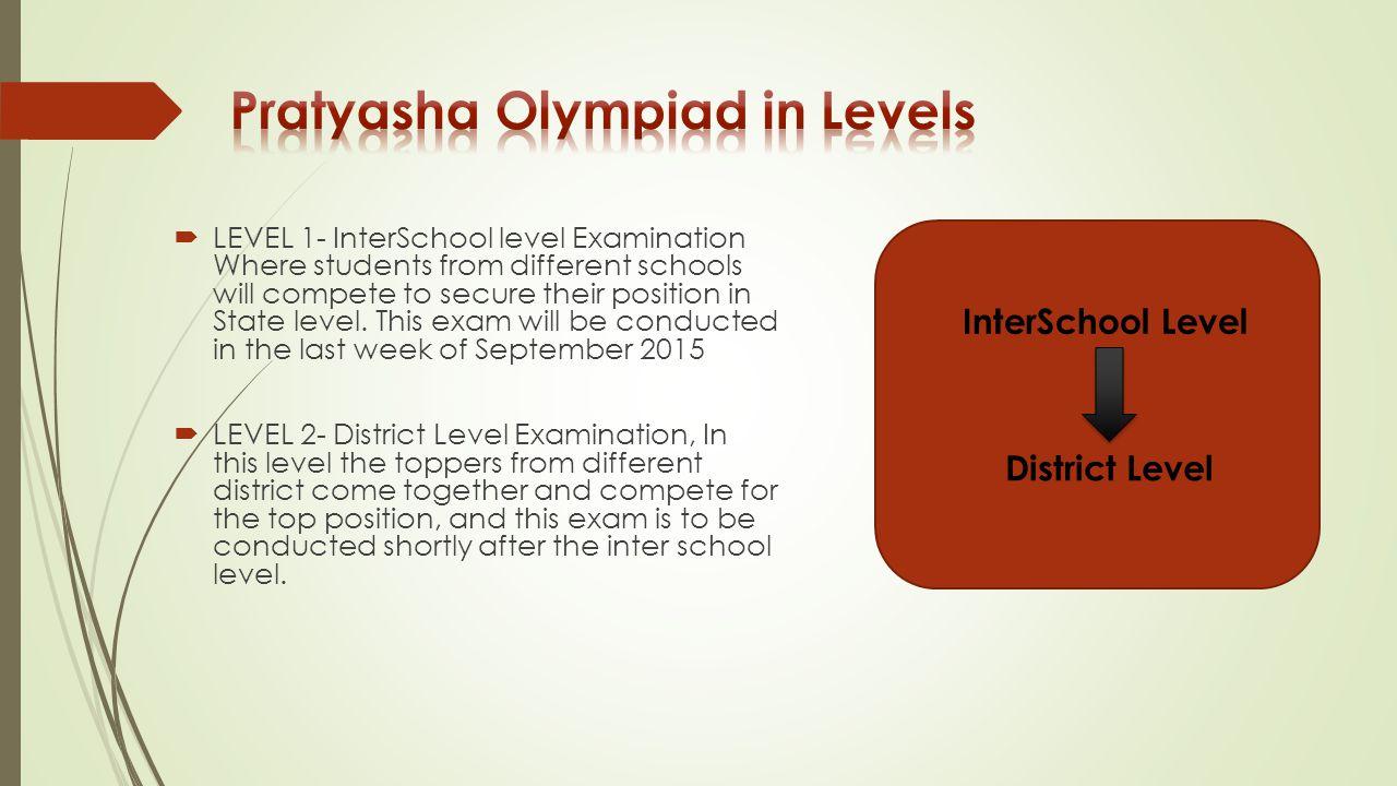 Pratyasha Olympiad in Levels