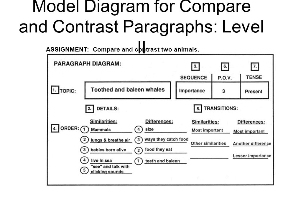 compare and contrast the models of Compare and contrast the due process and crime control models of criminal justice in order to understand the criminal justice system, you must first define it as.