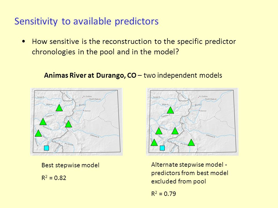 Sensitivity to available predictors