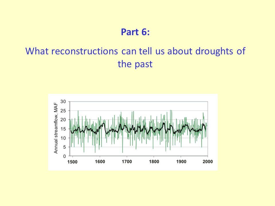 What reconstructions can tell us about droughts of the past
