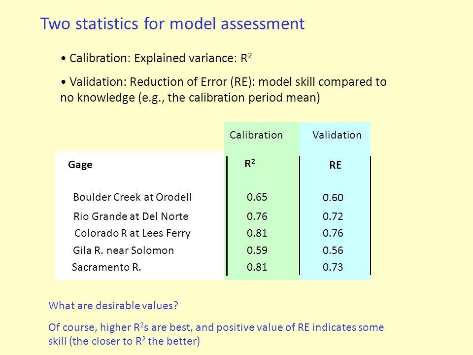 Two statistics for model assessment
