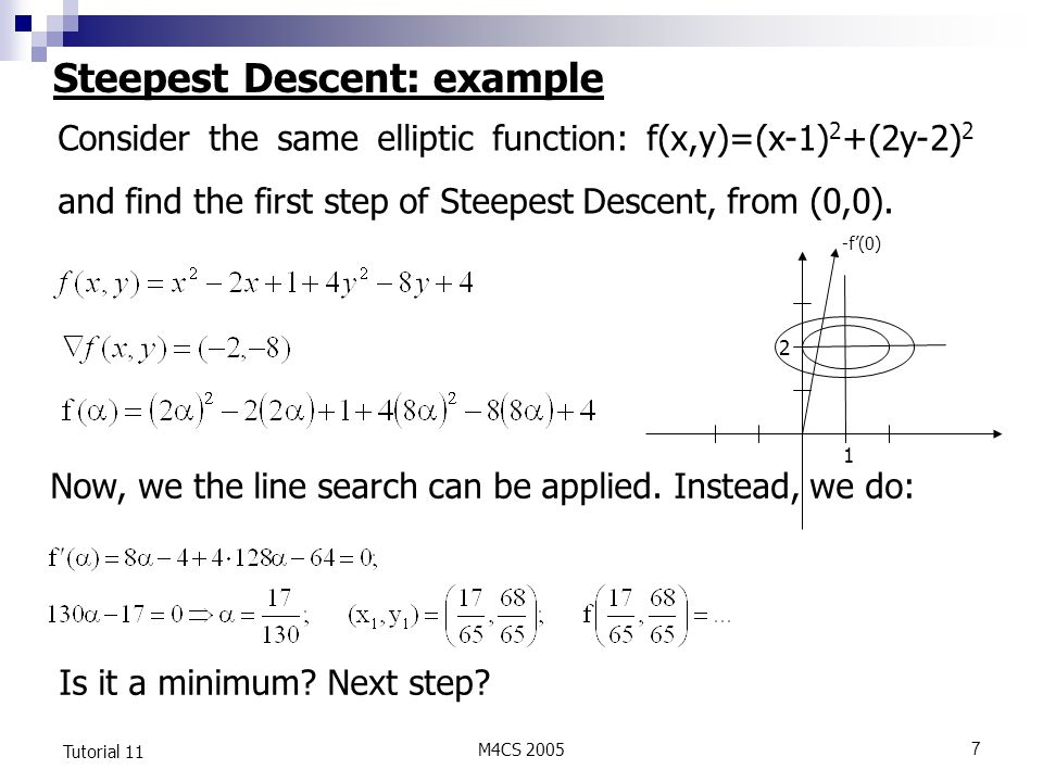 Steepest Descent: example
