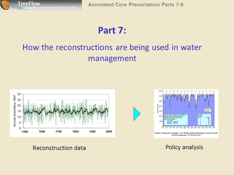 How the reconstructions are being used in water management