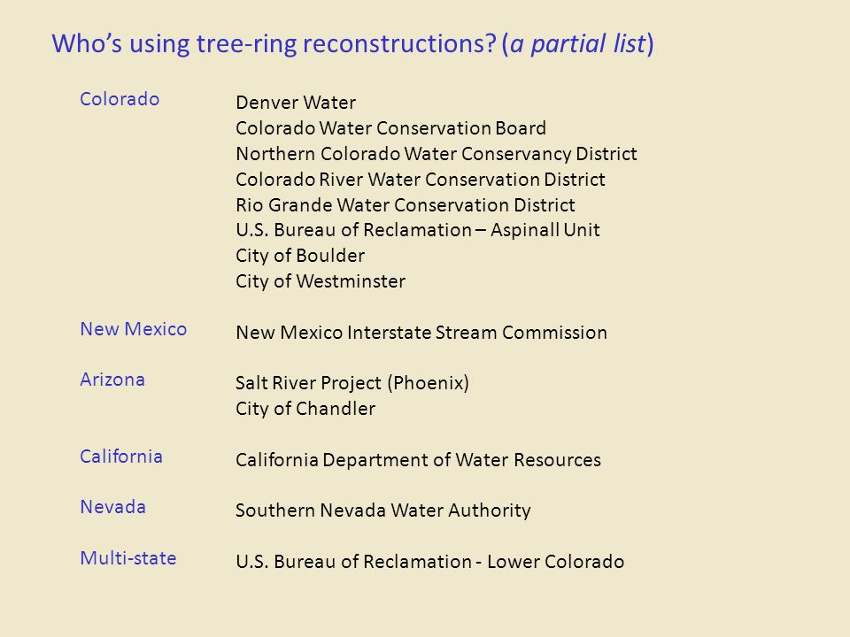 Who's using tree-ring reconstructions (a partial list)