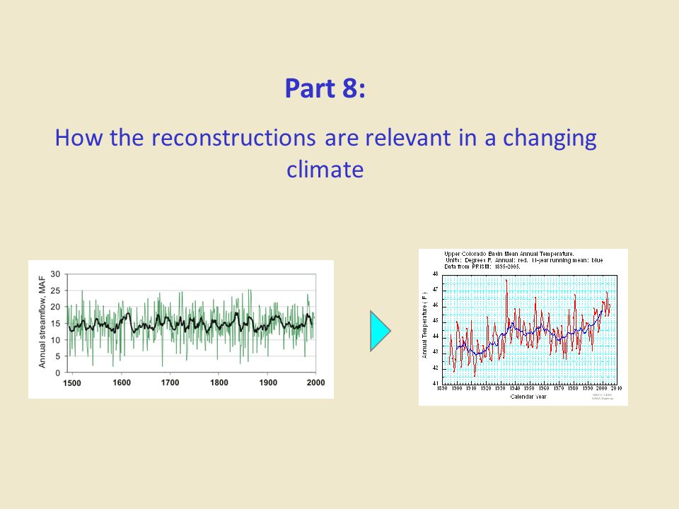How the reconstructions are relevant in a changing climate