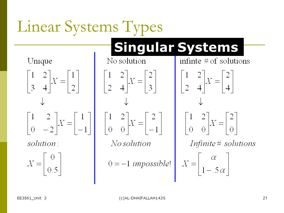 Linear Systems Types Singular Systems EE3561_Unit 3