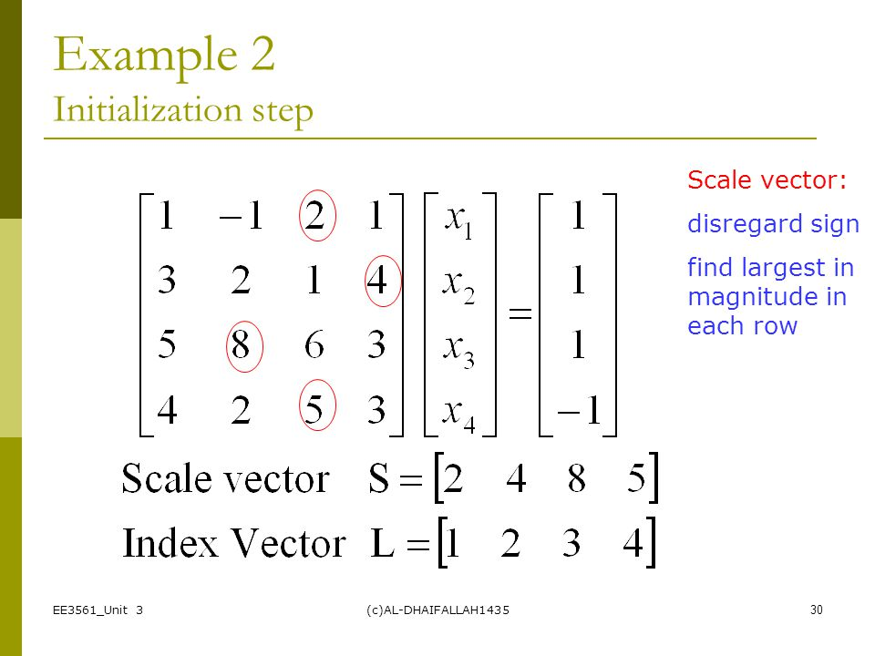 Example 2 Initialization step