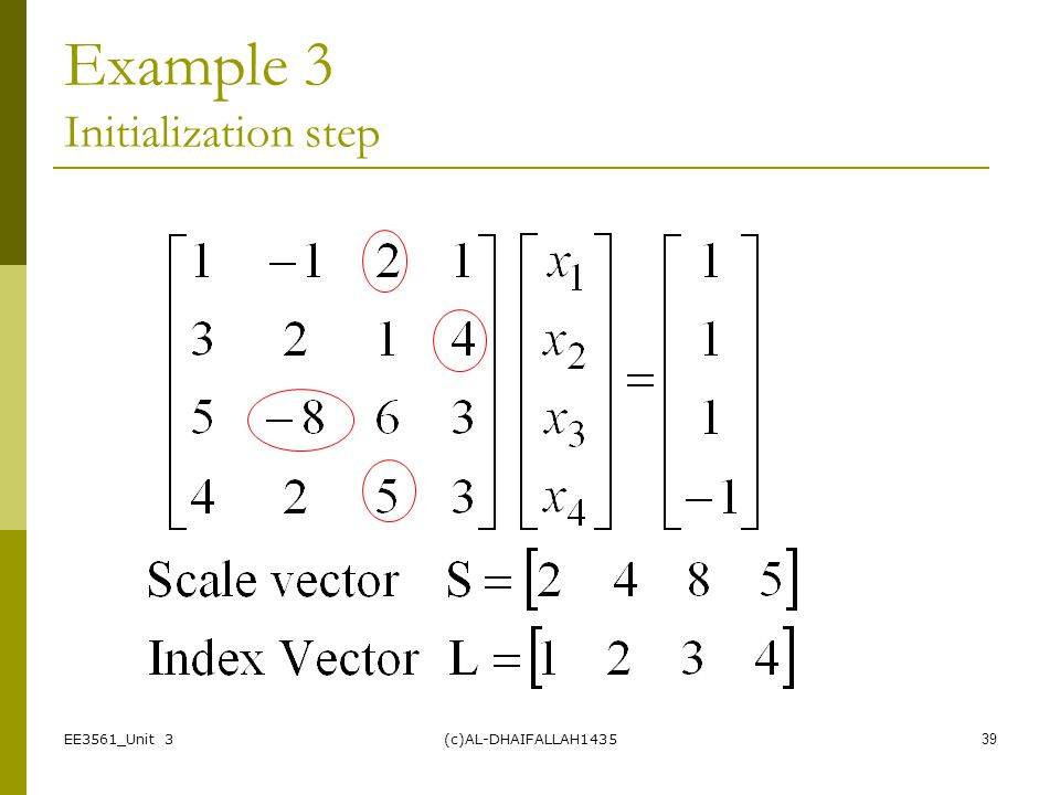 Example 3 Initialization step