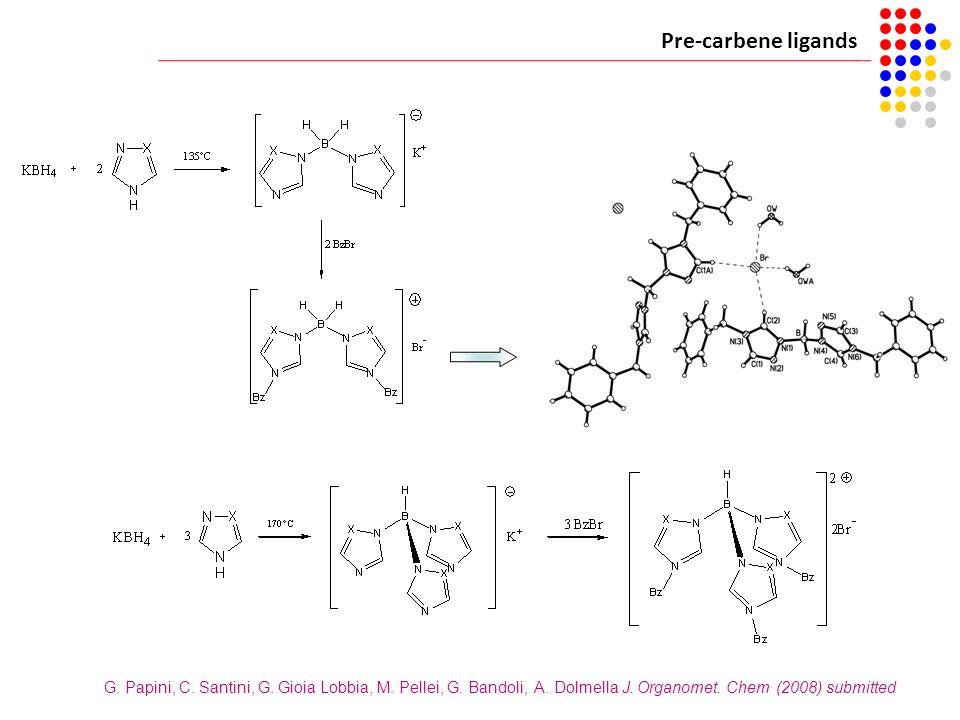 Pre-carbene ligands G. Papini, C. Santini, G. Gioia Lobbia, M.