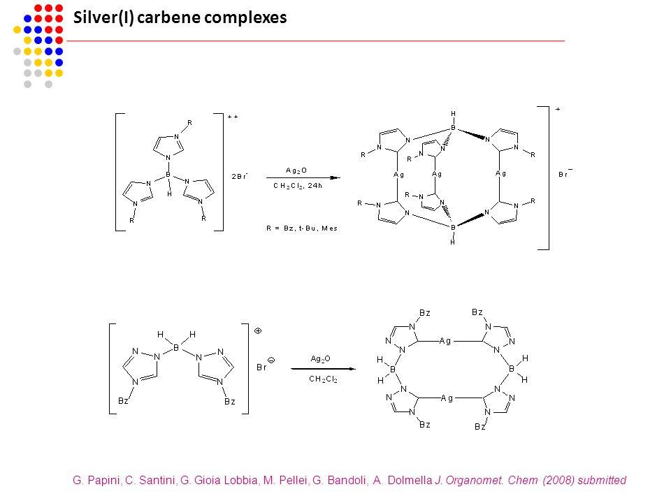 Silver(I) carbene complexes