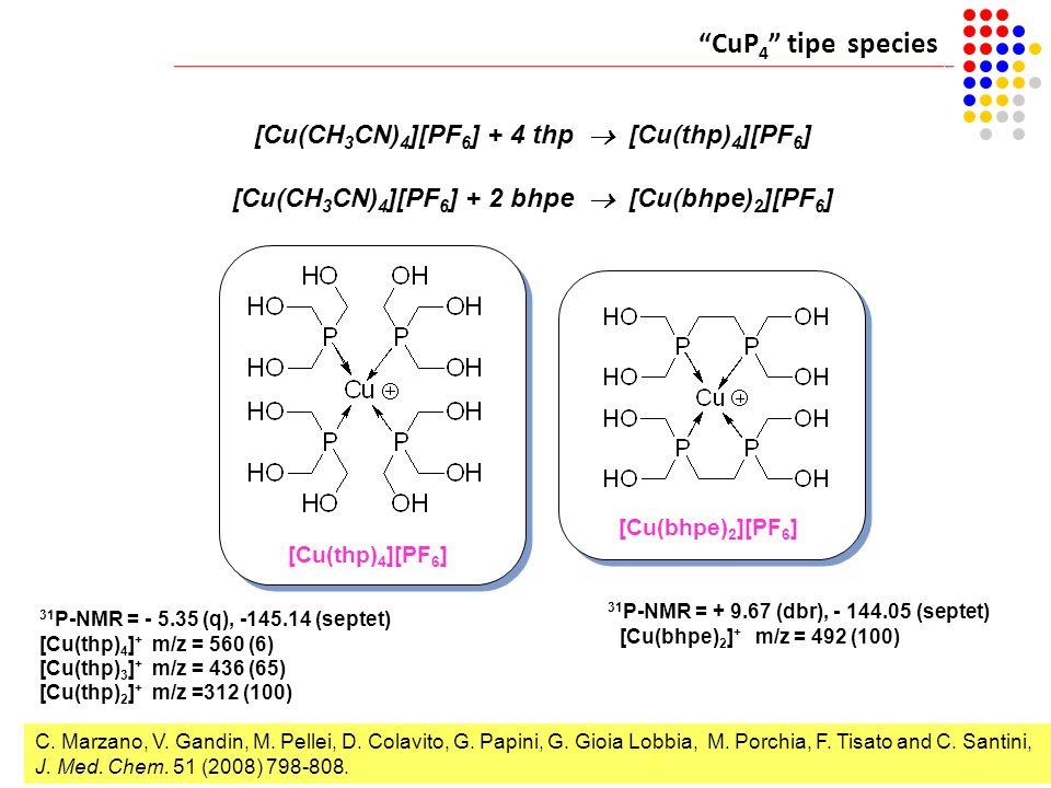 31P-NMR = + 9.67 (dbr), - 144.05 (septet)