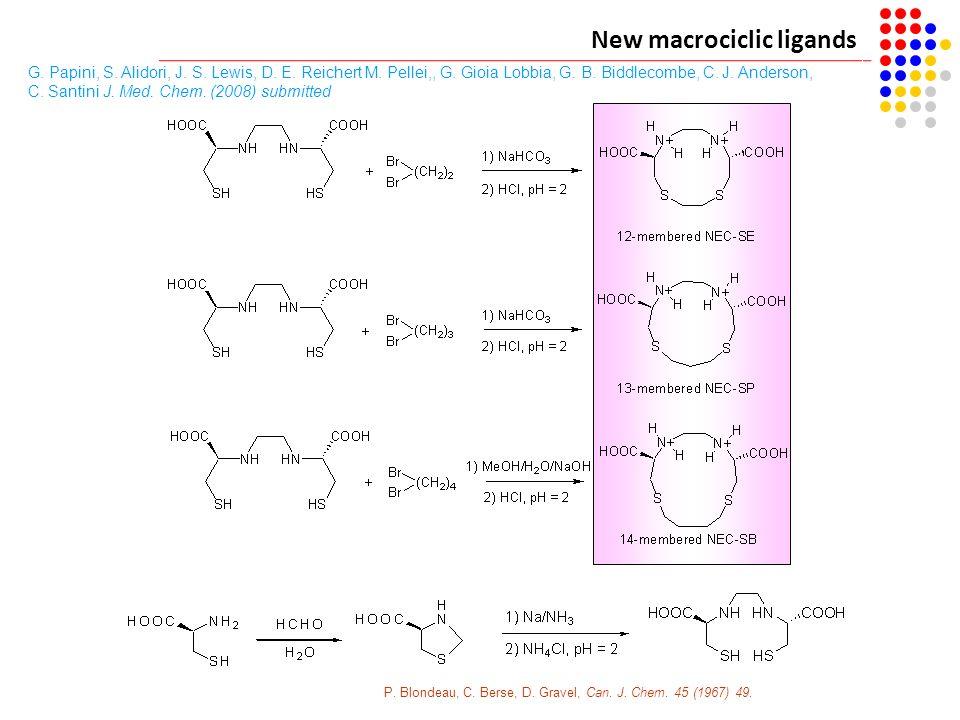 New macrociclic ligands