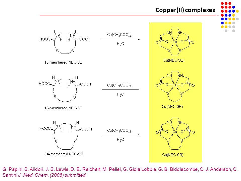Copper(II) complexes
