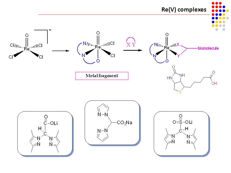 Re(V) complexes Metal fragment 8