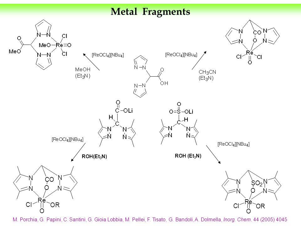 Metal FragmentsROH(Et3N) ROH (Et3N) N. R. e. O. C. l. N. R. e. O. C. l. S. 2.