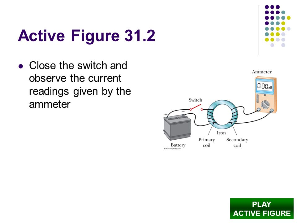 Active Figure 31.2 Close the switch and observe the current readings given by the ammeter.