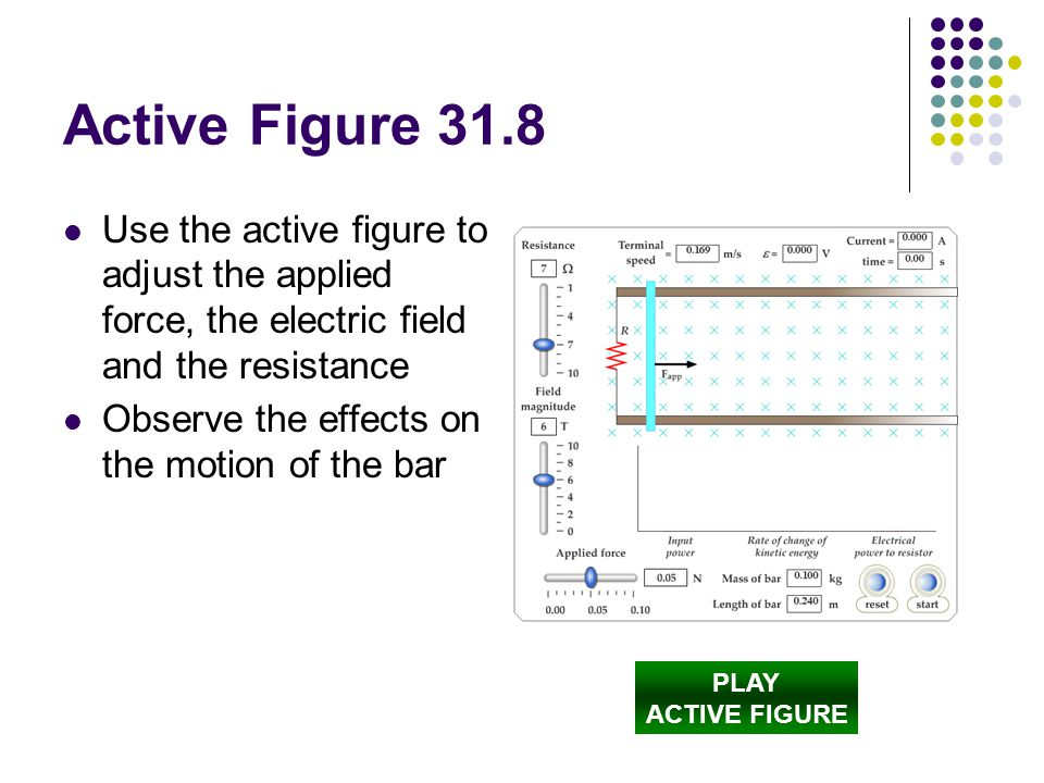 Active Figure 31.8 Use the active figure to adjust the applied force, the electric field and the resistance.
