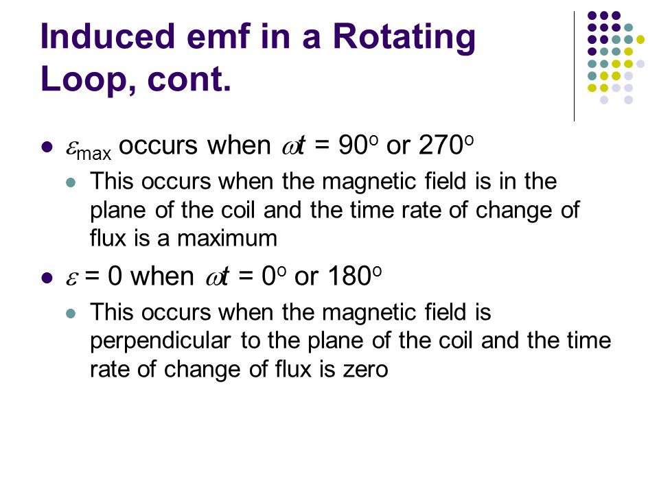 Induced emf in a Rotating Loop, cont.