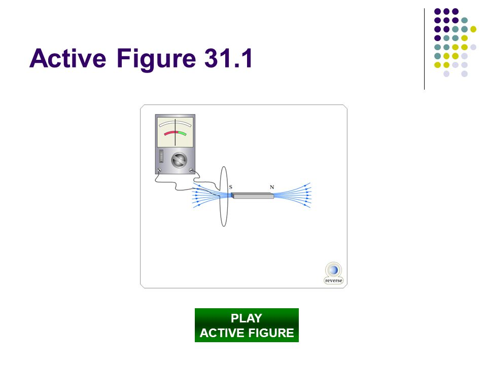 Active Figure 31.1 PLAY ACTIVE FIGURE
