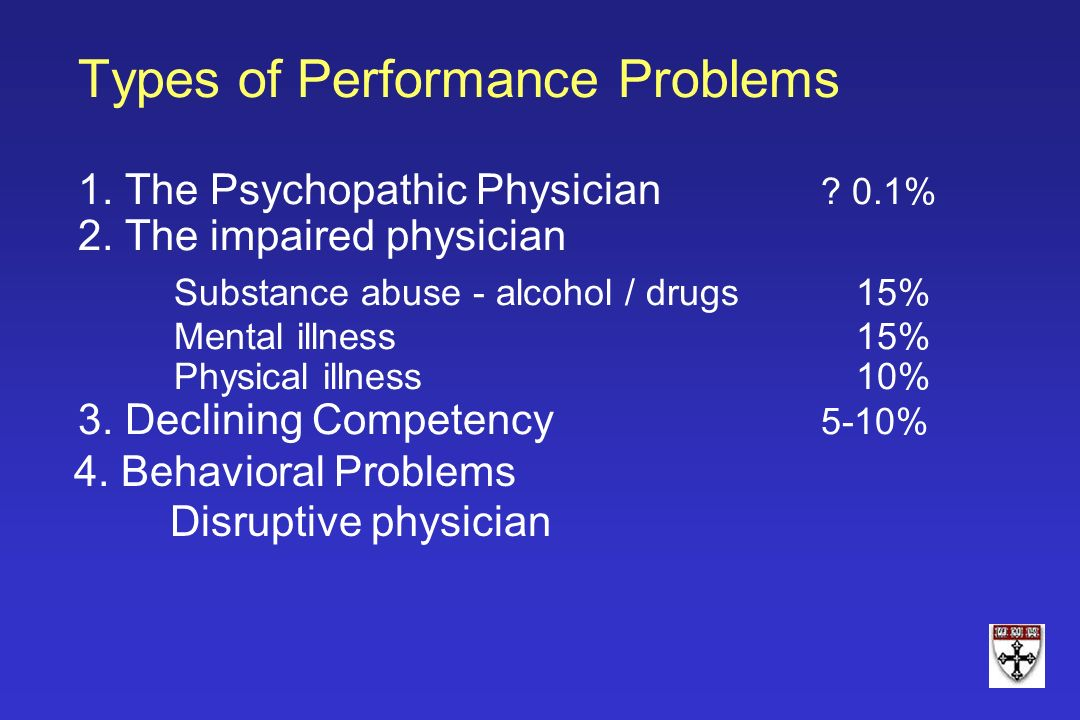 Types of Performance Problems 1. The Psychopathic Physician. 1% 2