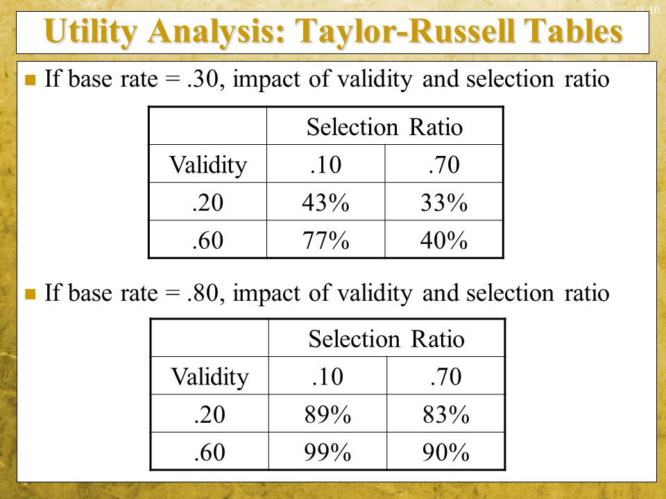 Utility Analysis: Taylor-Russell Tables