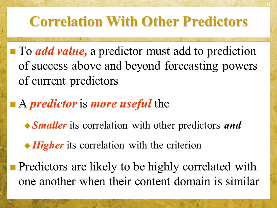 Correlation With Other Predictors