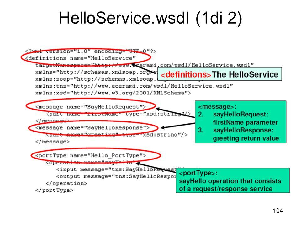 HelloService.wsdl (1di 2)