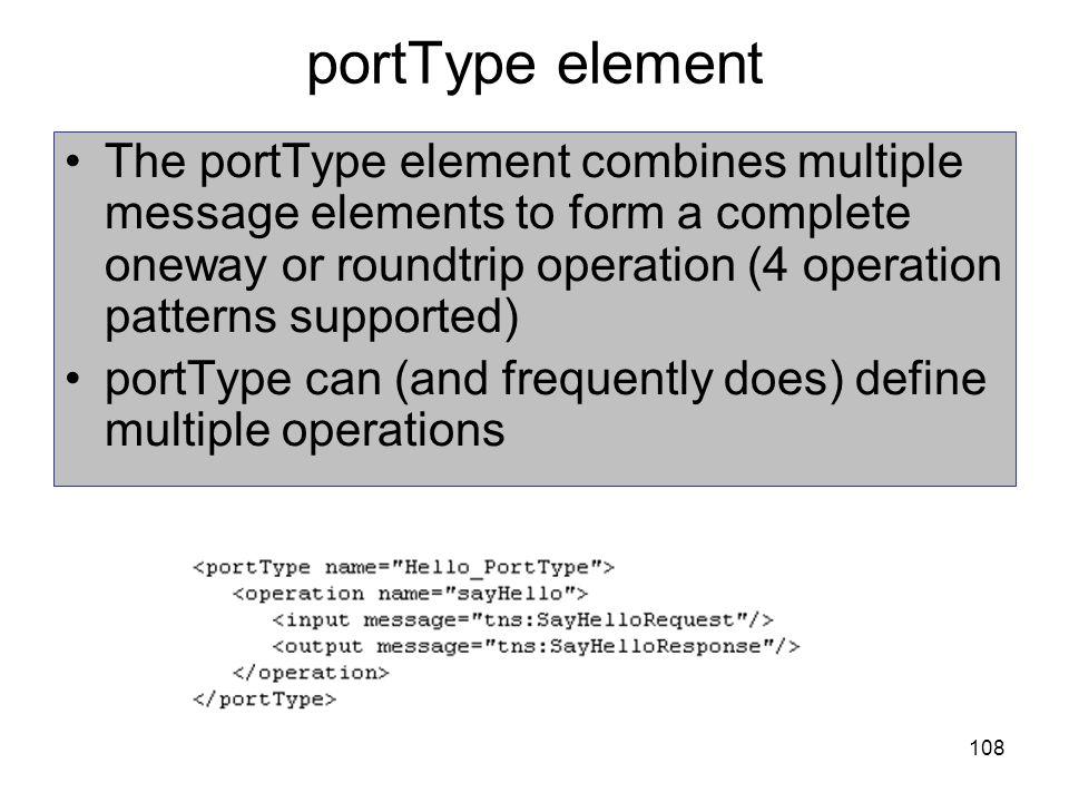 portType element
