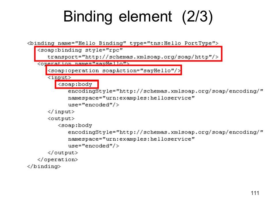 Binding element (2/3)