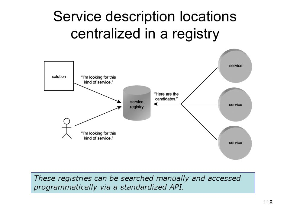 Service description locations centralized in a registry
