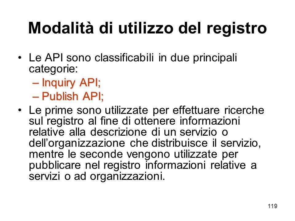 Modalità di utilizzo del registro