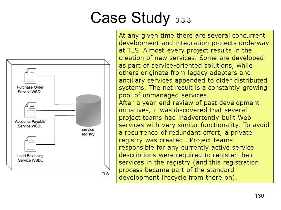 Case Study 3.3.3