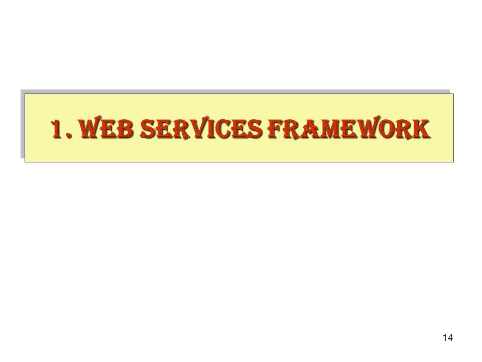 1. Web Services Framework