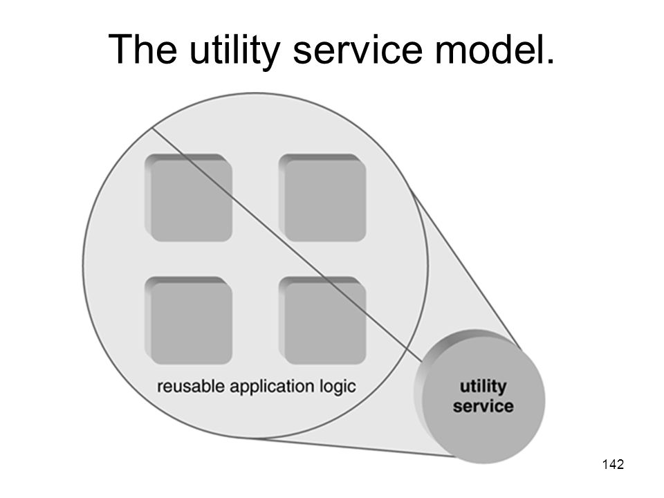 The utility service model.