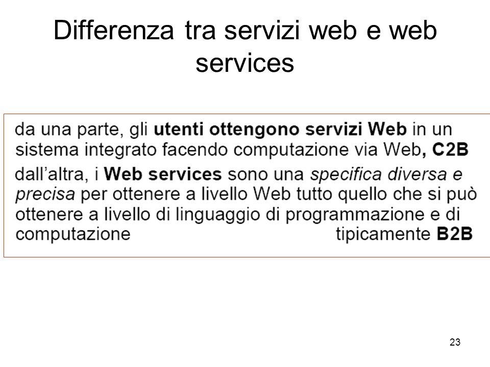 Differenza tra servizi web e web services