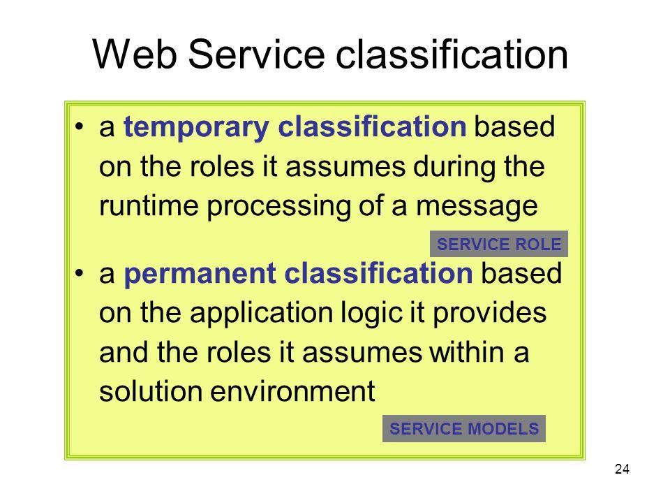 Web Service classification
