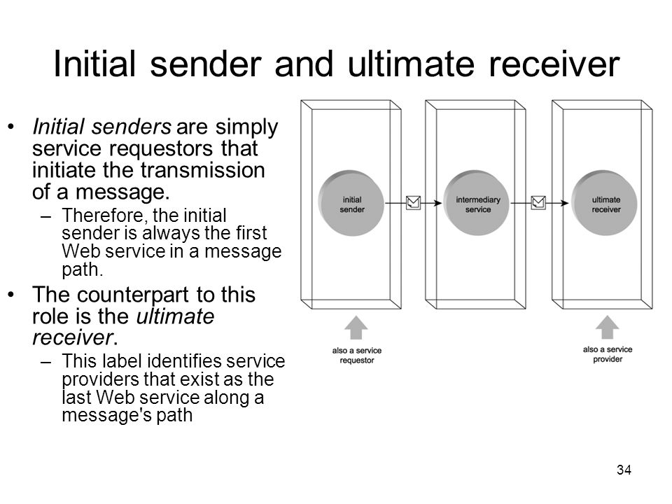Initial sender and ultimate receiver